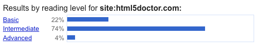 html5 doctor